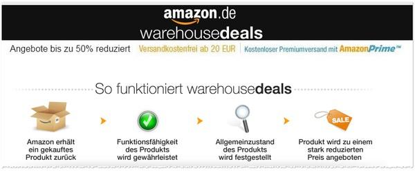 Amazon Warehousedeals: Gebrauchtware günstig kaufen