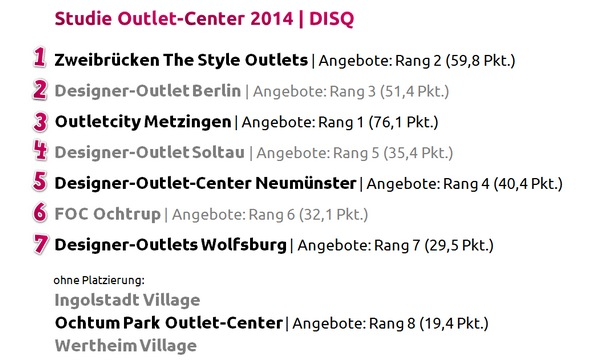 Studie Outlet Center 2014
