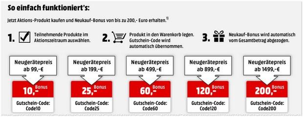 Media Markt Alt gegen Neu Aktion mit Gutscheincodes